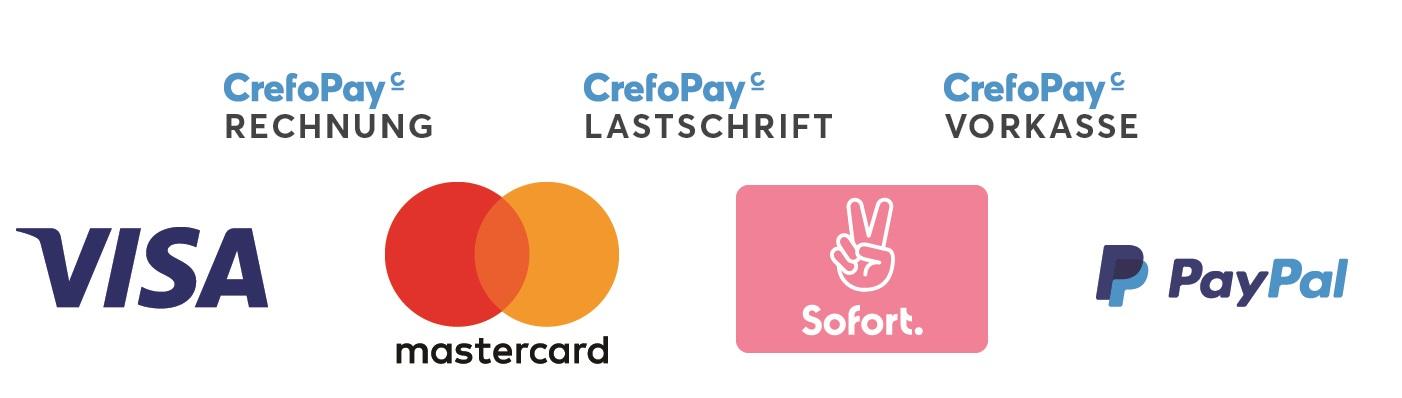 Relevante Zahlungsarten